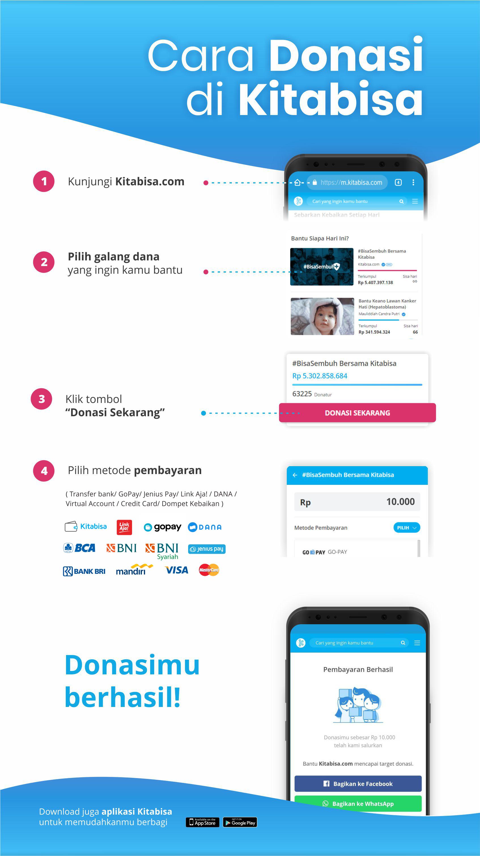 Donasi_All_Methods.png